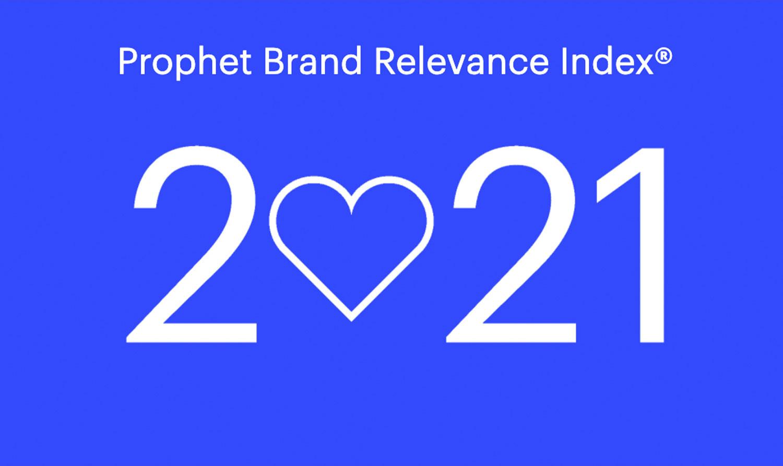 Índice de marcas relevantes Prophet® 2021