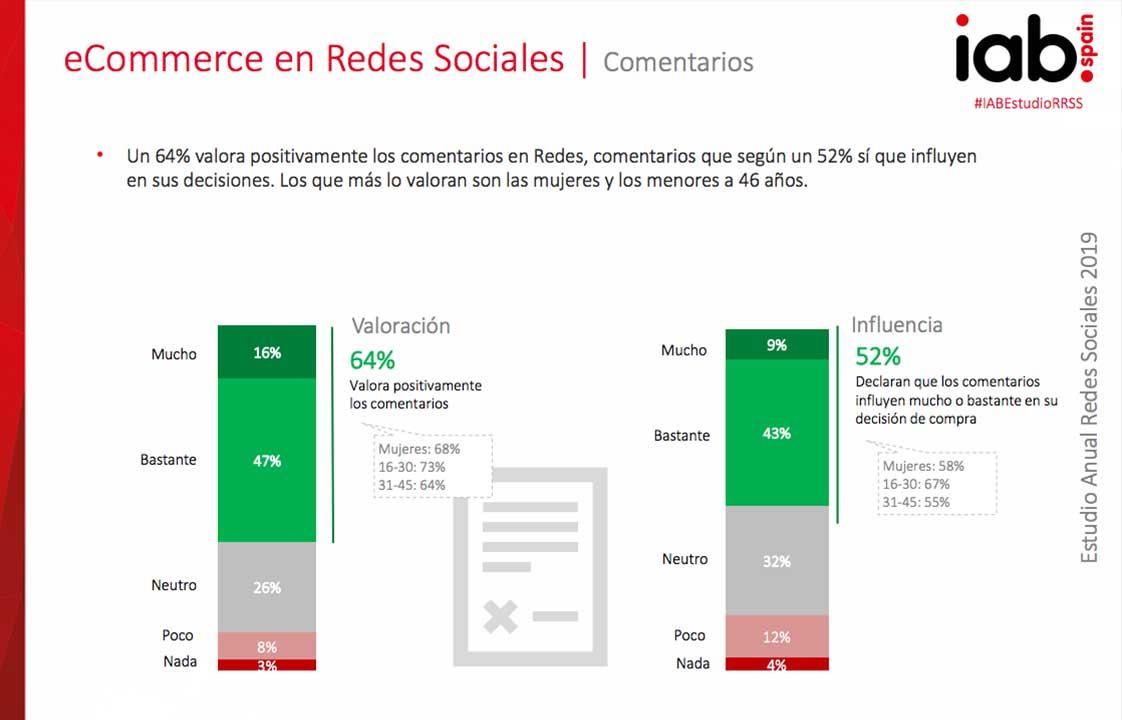 eCommerce en Redes Sociales | Comentarios